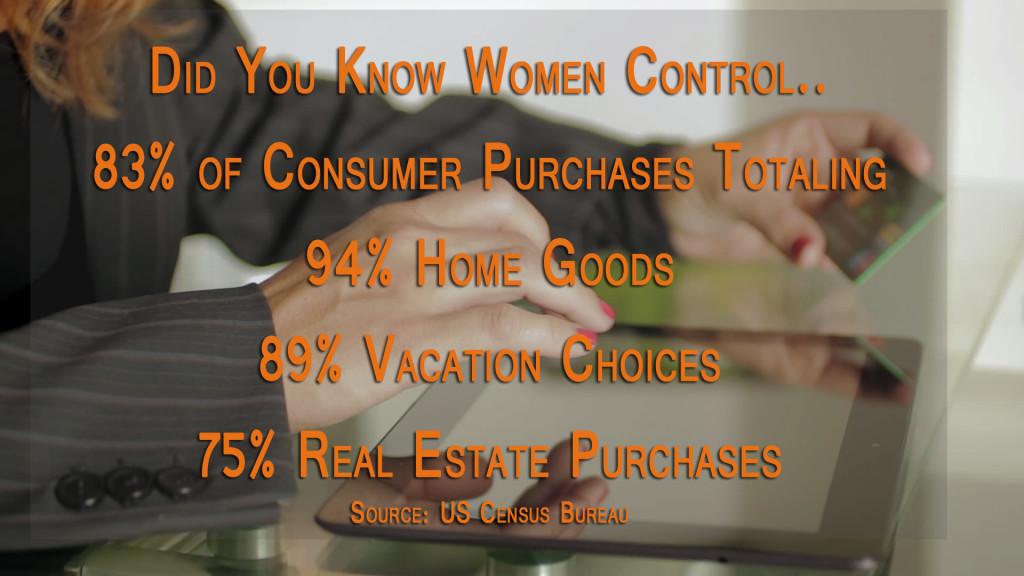 Women Consumers